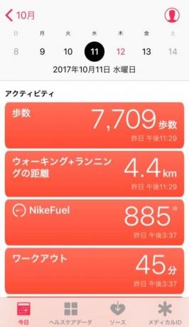nalblog.com なんとかなる。なんとかする。2017年10月11日(水)健康記録 2017年10月11日(水)健康記録  歩数:7,709歩 歩いた距離:4.4km 睡眠時間:8時間19分 マインドフル時間:5分  今日は室内撮影の予定にしていましたが、気が向かなかったので午前中は他の用事をしました。午後から歩いて買い物へ。帰りも歩いて体が十分温まっていたのでそのままトレーニングに入りました。久しぶりでみっちり45分あり、時間制でした。1分続けられる動作は少なく、全体の7割弱くらいしかこなせませんでしたが、最後までなんとか続けられました。実感したのは、腹筋が衰えるのは早いということです。腹筋が弱ると背筋に頼って腰が痛くなるので気をつけようと思います。 トレーニング後、シャワーにかかってゆっくりしていたら空模様に変化があったので、外に撮影に出かけました。階段はこたえましたが、この日の夕日は秋らしく晴れやかな夕日でした。