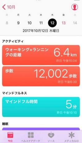nalblog.com なんとかなる。なんとかする。2017年10月12日(木)健康記録 2017年10月12日(木)曇り・雨  歩数:1,2002歩 歩いた距離:6.4km 睡眠時間:6時間41分 マインドフル時間:5分  午前中は寄稿作業、午後から買い物も兼ねて図書返却へ。雨が降り出す前にと出かけ、夕方4時過ぎに帰宅。が、しかし、玄関前で鍵を持っていないことに気づき、チャイムを鳴らすも母はすでに出勤。普段母に口すっぱく鍵を持って出かけるようにと言っている私が鍵を忘れるという展開。野菜を傘立てに入れ、まぁしょうがないね、と、また別ルートで団地を降りて本屋へ向かいました。幸い雨は小雨で服を濡らすことなく過ごせました。30分歩いてお腹が空いたので、コンビニであんパンとレモンティーを購入。普段の倍は歩きましたが、そろそろ鍛え直さなきゃなぁと思っていたのでちょうどよかったです。週後半もマイペースに進めようと思います。