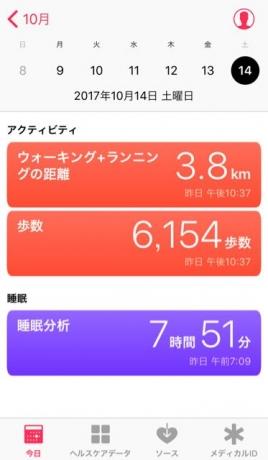 nalblog.com なんとかなる。なんとかする。2017年10月14日(土)健康記録 2017年10月14日(土)健康記録  歩数:6,154歩 歩いた距離:3.8km 睡眠時間:7時間51分 マインドフル時間:0分  朝方撮影、編集作業の合間に散歩がてら甥の運動会を見に小学校を2往復で運動量を補いました。見に行った競技が主に走る競技だったので、小さい人たちが走る姿を一通り見たわけですが、なんだろう、体幹のしっかりした子が本当に少なかったように思います。極端な前傾姿勢で足が後ろに流れていて上半身と下半身の動作の連携が取れていない子がとても目立ちました。腹筋と背筋のバランスって大事だなぁとつくづく感じます。 ともあれ、程よく運動したので編集作業も順調に進みました。ここ最近は夜間に作業をしていたりもするので、ほどほどにやろうと思います。