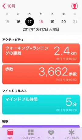 nalblog.com なんとかなる。なんとかする。2017年10月17日(火)健康記録 2017年10月17日(火)曇り・雨  歩数:3,662歩 歩いた距離:2.4km 睡眠時間:6時間48分 マインドフル時間:5分  朝のラジオ体操と家事で体を動かしたものの、作業後お昼ご飯を食べる頃にはまた体が冷えていたので、外へ歩きに出かけました。公園を歩いてみるとアメリカフウの紅葉した葉が地面に落ちていて綺麗でした。いくつか拾って持って帰り写真に撮ってみましたが、今ある機材と私の頭では特別面白いものはできませんでしたが、それでも形も色もアメリカフウだとわかる写真は撮れたと思います。アメリカフウの和名はモミジバフウ。漢字で書くと「紅葉葉楓」と、カエデという感じを書くので英語ではMapleね!と思っていたら、American sweetgumと呼ぶそうで、他にも hazel pineやstar-leaved gumといった名称で知られているそうです。Maple=カエデは、ムクロジ科。紅葉葉楓は、フウ科で別物なんですね。勉強になりました。早速訂正かけようと思います。