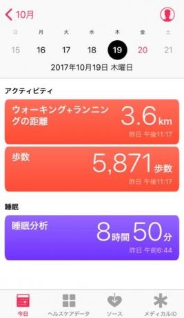 nalblog.com なんとかなる。なんとかする。2017年10月19日(木)健康記録 2017年10月19日(木)曇り・雨  歩数:5,871歩 歩いた距離:3.6km 睡眠時間:8時間50分 マインドフル時間:0分  この日は寄稿作業のみで終了。宅配で頼んでいた塩ラーメンを楽しみにしていたのに、注文が通っておらず来なくてがっかり。来る前からラーメンの話をしていて完全に「ラーメン食べたい」な状況になっていたので、尚更でした。母が珍しく配達の人に私以上に怒っていて、食べ物の恨みは怖いなーと思いました。夜、コンテストに応募しようと思っていた作品を普通に寄稿してしまうというウッカリミスを発見したものの、ま、いっか! ー と流して1日が終わりました。その後、いつも見ているテレビ番組でラーメン食べてる人がやたらと出てくるのは気のせいでしょうか。ラーメン食べたい。