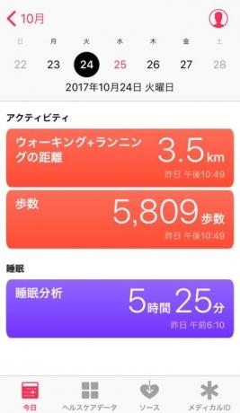 nalblog.com なんとかなる。なんとかする。2017年10月24日(火)健康記録 2017年10月24日(火)健康記録  歩数:5,809歩 歩いた距離:3.5km 睡眠時間:5時間25分 マインドフル時間:0分  この日は朝撮影、午前中前半で家事用事を済ませた後、編集作業。なかなか思うようには進まずですが、考えすぎなだけなのかもしれません。そのままをそのままの自分で撮る。そのままの言葉で書く。それだけ。 この時期はなかなか「今」に気持ちを置くことが難しくなるのですが、それもそのまま受け入れるしかないのかなーと思います。 父が亡くなってオーストラリアに戻った時、いろんんな人がお悔やみの言葉をくれました。話を聞いてくれる人、個人的な体験を話してくれる人、その中で、美容室で働いていたインド人の美容師さんが言ってくれた言葉を時々思い出します。中庭で話した時に、入院中の父の様子を聞いてくれて、そのあと、父は今も苦しんでいるだろうかと聞かれた時に、「今は痛みからも解放されて空の上で楽に休んでいると思う」と私は答えました。すると、「じゃあもう今は苦しんでいないんだね、よかった」と彼女は返してくれ、そこで「今」に心を向けられたような気がします。相手のために何かするということは、相手の幸せを願うこと、自分のために何かをするということは、誰かが願ってくれた幸せを叶えること。まぁ色々考えるよりは、やることやっていかないとです。