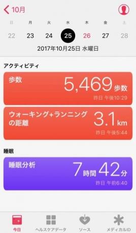 nalblog.com なんとかなる。なんとかする。2017年10月25日(水)健康記録2017年10月25日(水)晴れ  歩数:5,369歩 歩いた距離:3.1km 睡眠時間:7時間42分 マインドフル時間:0分  朝は撮影なし、家事を済ませて昼からHGのセミナーに参加しました。頻繁には参加しないものの、しばらく会わないとみんなどうしてるかなぁと顔が見たくなるのでたまーに参加しています。こんな身勝手な私をも受け入れてくれる場所はそうはないのでありがたいです。いい気に包まれて時間を過ごせたので参加してよかったと思ました。帰りに農協の野菜市で買い物をして帰宅。 外を歩くと空も山も秋の雰囲気が漂っていて、歩きたくてうずうずします。11月が待ち遠しいです。