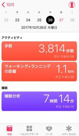 nalblog.com なんとかなる。なんとかする。2017年10月26日(木)健康記録 2017年10月26日(木)快晴  歩数:3,814歩 歩いた距離:1.1km 睡眠時間:7時間14分 マインドフル時間:0分  この日は早朝撮影、その後編集作業でした。今週はずっと同じ設定で撮っていたのですが、結局選んだのはこの日撮影したものばかりでした。準備時の時のも含めてぴったり300枚撮影、最終的に選んだのは9枚。後日見直せばまた増えるような気もしますが、とりあえず。髪を切ったのと、撮影テーマを絞ったのとでプロフィール写真変えなきゃなぁと思って作業の合間にセルフィで撮って変えたのですが、まぁ少年にしか見えんなと自分でも笑ってしまいました。まぁ過ごしやすいので良しとします。週末は天気が崩れるようなので、家でゆっくりできればと思っています。