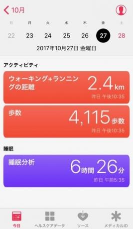 nalblog.com なんとかなる。なんとかする。2017年10月27日(金)健康記録 2017年10月27日(金)快晴  歩数:4,115歩 歩いた距離:2.4km 睡眠時間:6時間26分 マインドフル時間:0分  この日は久しぶりに家族で集まってランチ。一番上の兄は仕事。真ん中の兄が広島でぶらり途中下車。駅構内のカフェでゆっくりしました。仕事の話、家族の話、健康の話、食べ物の話と話題は移り、やっぱ食べるものって大事だよねと言って別れました。食べ物の話が一番楽しい。全員が集まるのは2、3年に一回とかですが、まぁお互い似た者同士なのでそれくらいがちょうどいいのかなーと思います。 兄と駅で別れて帰宅後、写真の編集・寄稿作業。一日空けて見直すと一貫性が欠けていたりフォーカスの違いがあったり細かいところに気づくものです。編集から見直して9枚のところから結局1枚増やして2テーマに分けて寄稿しました。一つはコンテスト用でしたが、ブリーフィングの読みが浅かったかぁと反省。でもとりあえず出しました。表情からというよりは体から出る感情に焦点を当てました。下手くそだなーと思いつつ、他の人が撮るような写真ではないという点からすれば面白いんじゃないかと思います。まぁいい方向に転がれば嬉しいです。転がらなくてもいい勉強になりました。週末で切り替えてまたスタートします。