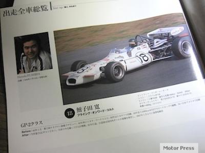 ESSO RACING TEAM 鮒子田 寛
