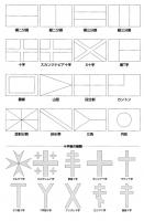 図説|国旗の世界史_分類