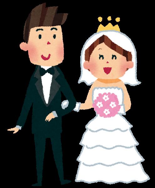 結婚して苗字と名前が変わればクレジットカードは作れる?