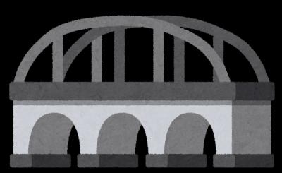 借金苦で橋から身を投げる