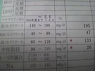 性 低い 中 脂肪