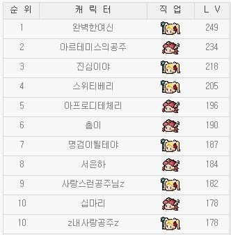 韓国姫リトルLv1-1