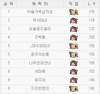 韓国姫リトルLv1-4