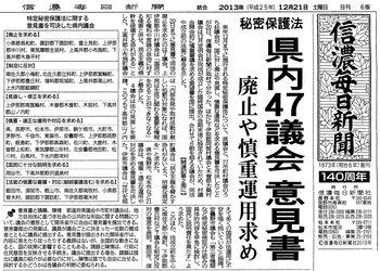 2013.12.21信濃毎日新聞1面