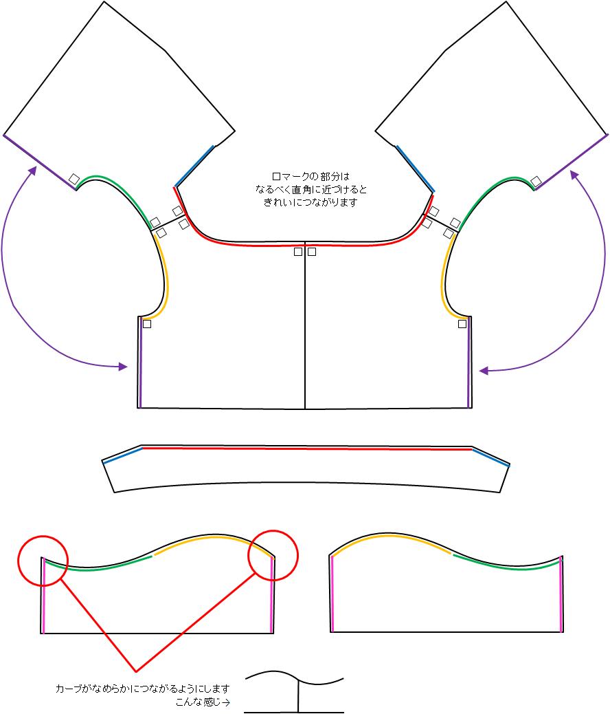 襟は2枚、それと前見頃の見返しが必要です。 あとは1枚ずつでもできるはずです。 私の場合は、なるべく縫い目を外に出したくなかったので全パーツ2枚ずつ用意して中表