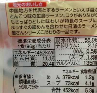 中国・四国限定の日清のラーメン屋さんを食べました