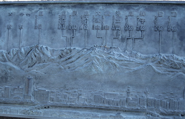 立山連峰ガイドボード