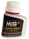 P032 アクリルレジン添加剤