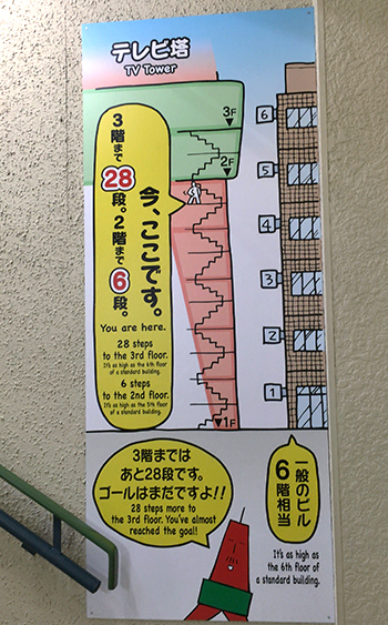 テレビ塔2階