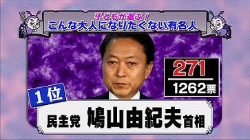 ルーピー 無能 バカ キチガイ 脱税総理 鳩山由紀夫