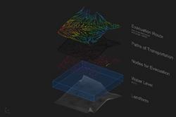 コンピューターによる解析、評価