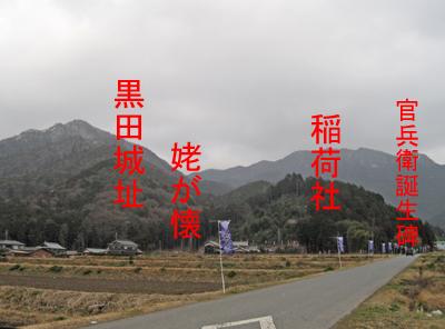 黒田城文字