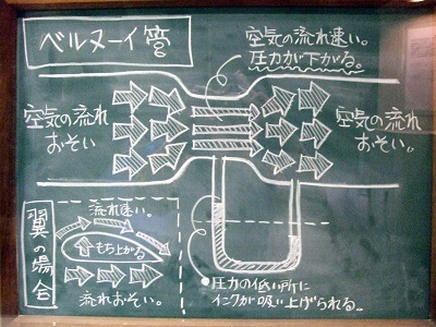 08_流体力学