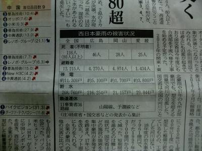 西日本大水害2