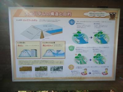 大分川ダム2