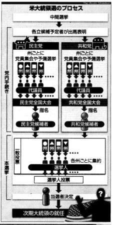 20081月19日3面年朝日新聞