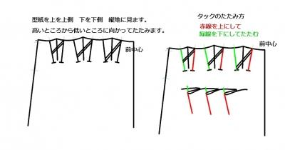 タックのたたみ方1.jpg