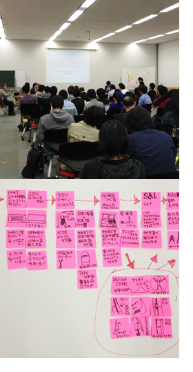 UXD initiative研究会「ブランド体験」