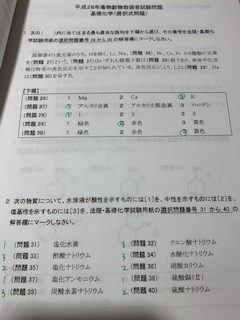 化学基礎1