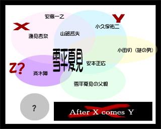 アンフェアー コードブレーキング After X comes Y