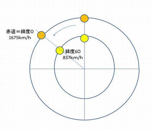 緯度.jpg