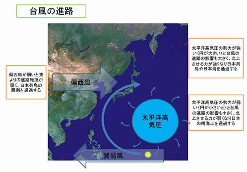台風の進路.jpg