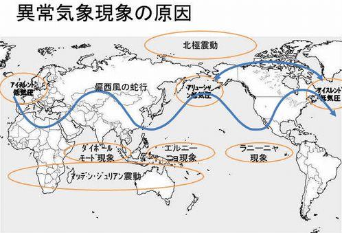 異常気象現象の原因.jpg