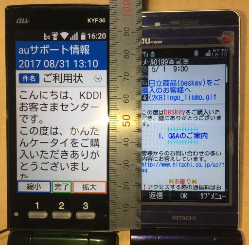 メール(中vs文字)