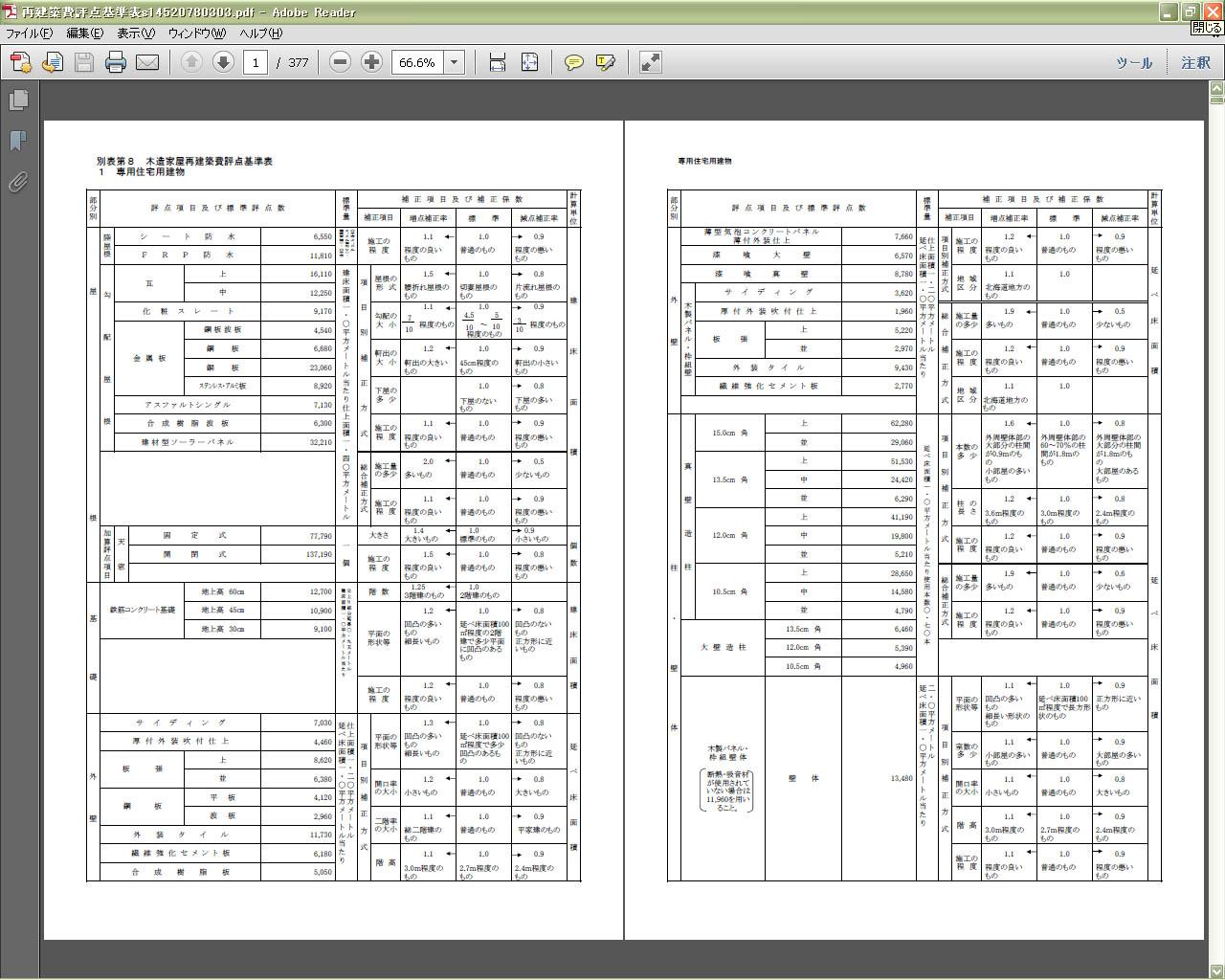 建物評価額の算定根拠となる 「再建築費評点基準表」