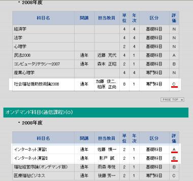 福祉 通信 日本 大学