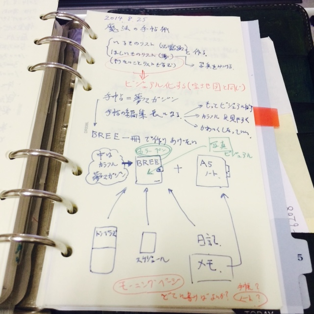 Evernote Camera Roll 20141021 232242.jpg