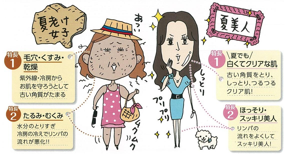 夏老け女子VS夏美人画像.jpg