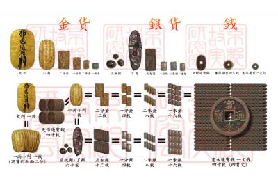 江戸時代の物価表おもしろい
