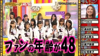 【画像あり】 AKB48の「HEY!HEY!HEY!」初登場時の映像が!