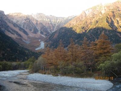 梓川上流と岳沢方面の風景