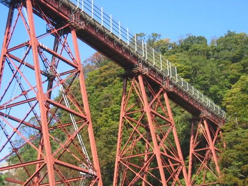 高い鉄橋を下から見上げる