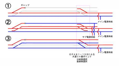 片渡り図解1