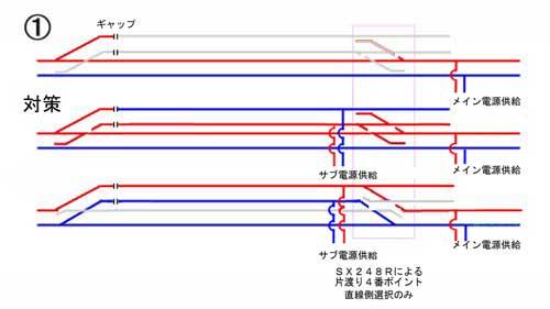 片渡り図解2