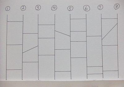早い者順で①~⑧の番号をコメントで選んでくださいまた横棒を追加あり、なしもご記入ください