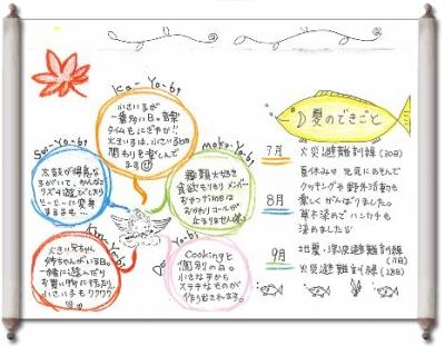 Photo Editor_避難訓練.jpg