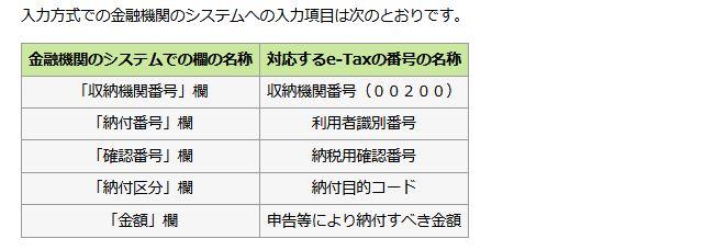 納税用確認番号